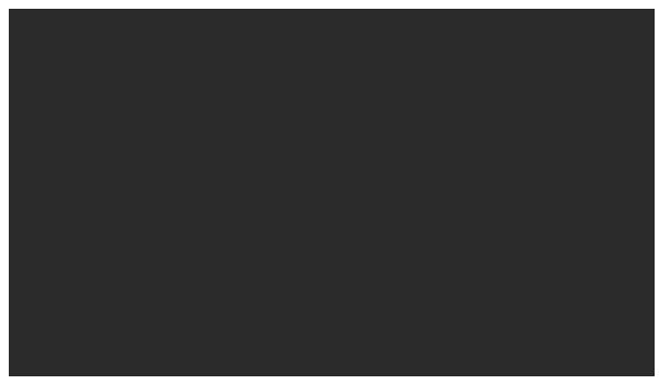 Gordon Street Garage